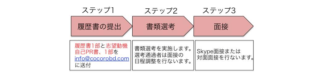 スクリーンショット 2014-09-10 14.14.38